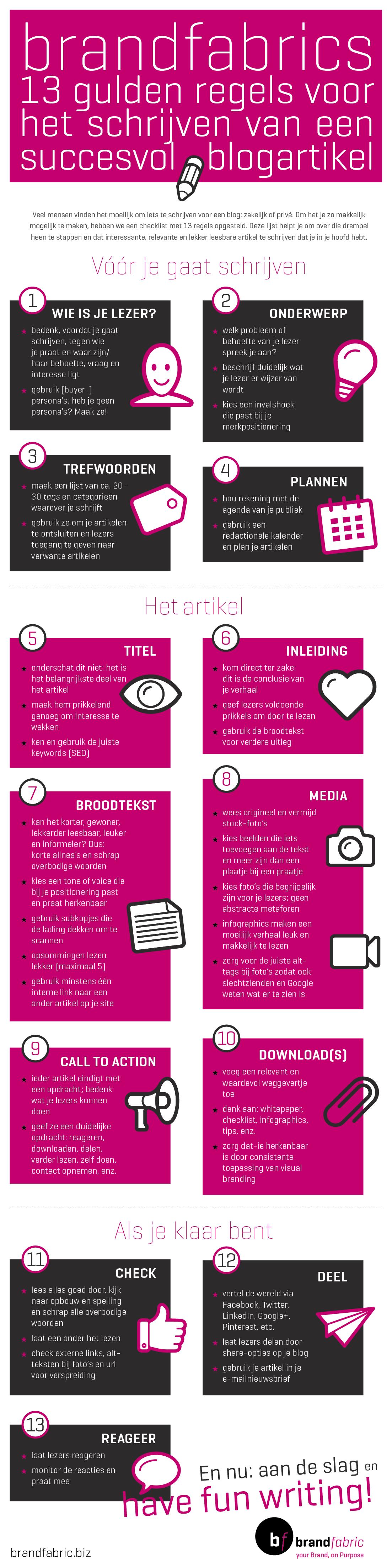 brandfabrics 13 gulden regels voor het schrijven van een succesvol blogartikel